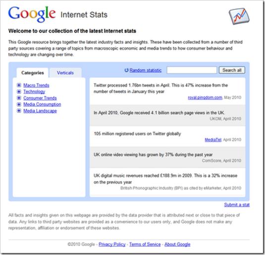 Google Internet Stats Site Screen Grab