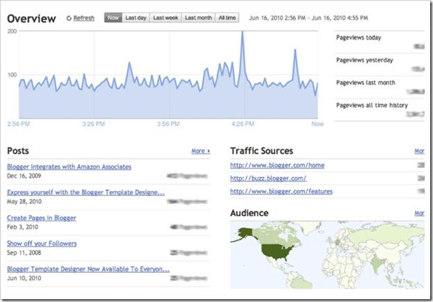 blogger-stats