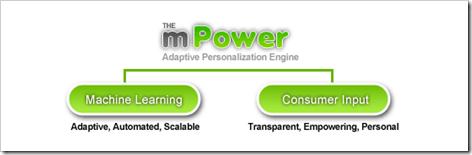 mpower