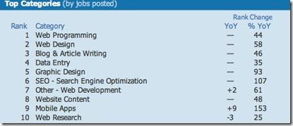jobs.categorty-onlinetržište