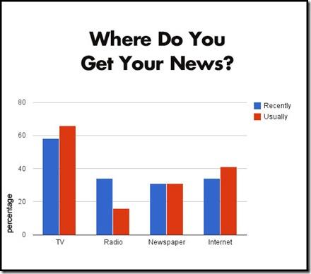 news-source