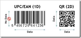 1d-versus-2d-barcode
