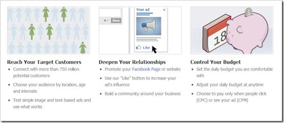 facebook-oglasavanje-onlinetrziste