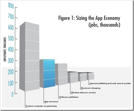 app-ekonomija