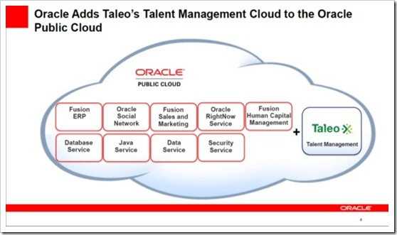 oracle-taleo